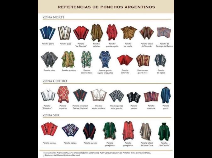 pilchas_criollas_fadu_español.019