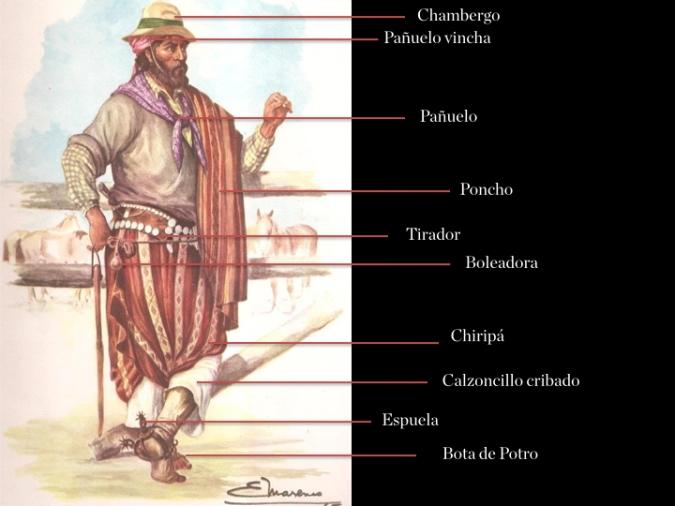 pilchas_criollas_fadu_español.034